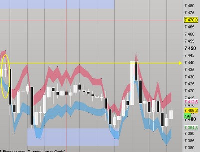 2014-09-14_18h20_ Dax UT 15 Zones day.jpg