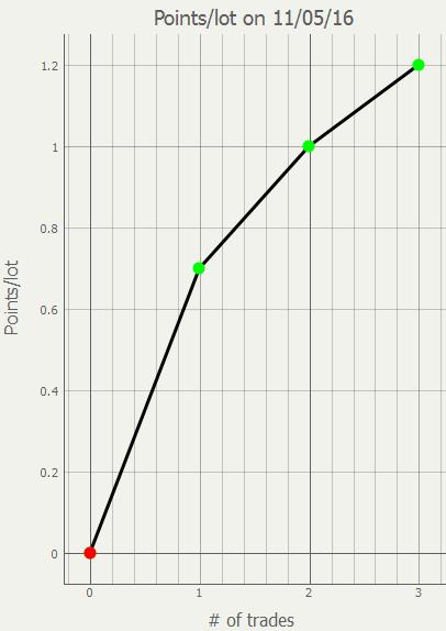 Points EC (11052016 16h44).png