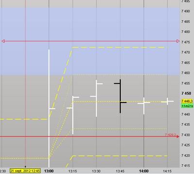 2012-09-21_14h20_ Dax UT 15 Zones day_suivi2.jpg