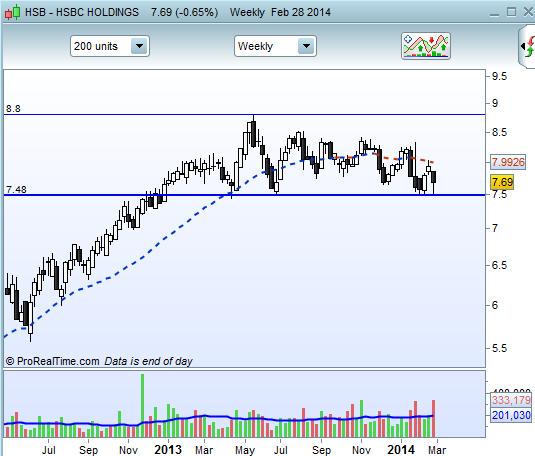 hsbc-chart.png