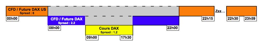 Horaires cotation mini DAX.jpg