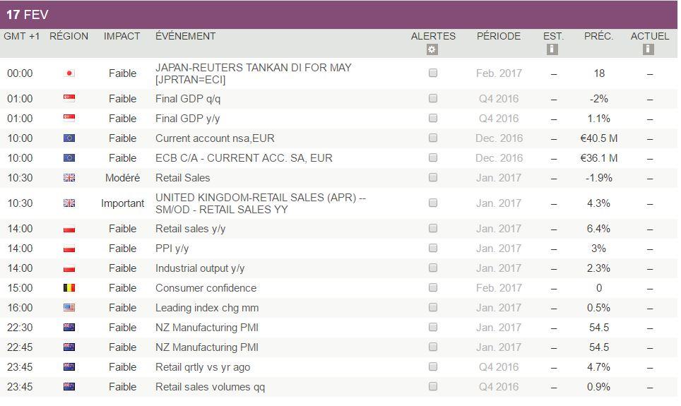 calendrier eco 17022017.JPG