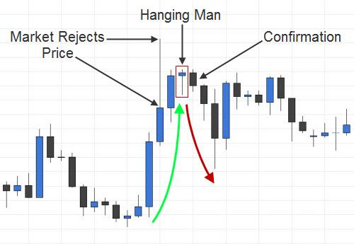 hangingman.jpg