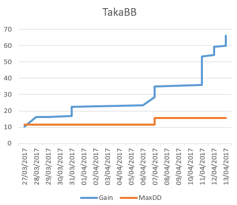 TakaBB_2017-04-13.png