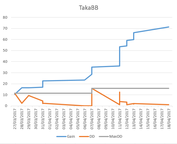 TakaBB_2017-04-18.png