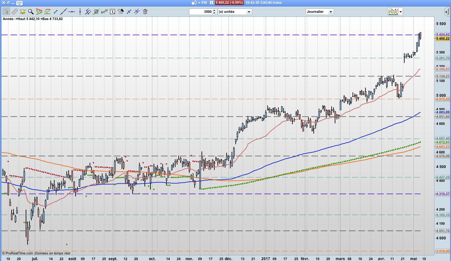 CAC40_Index.png