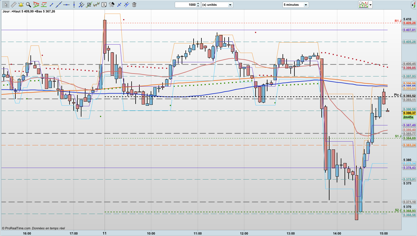 CAC40_5_minutes.png