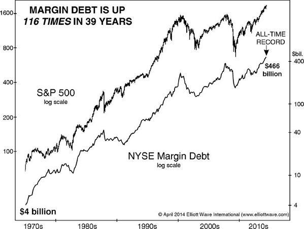 margin-debt-nyse.jpg