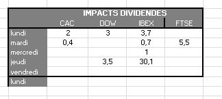 dividendes.JPG
