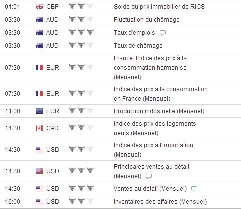 Calendrier économique - 2014-06-12 - Jeudi.png