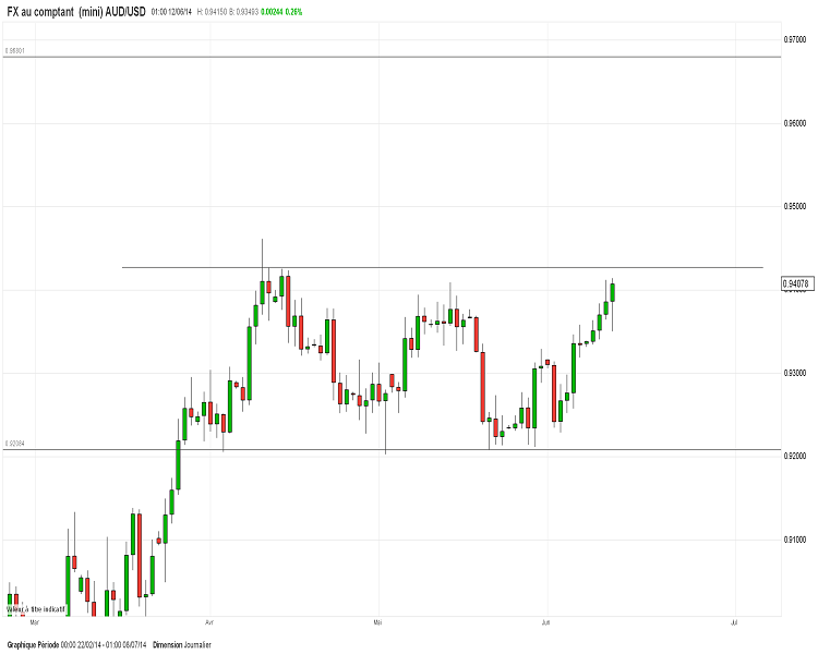 AUD-USDDaily.png