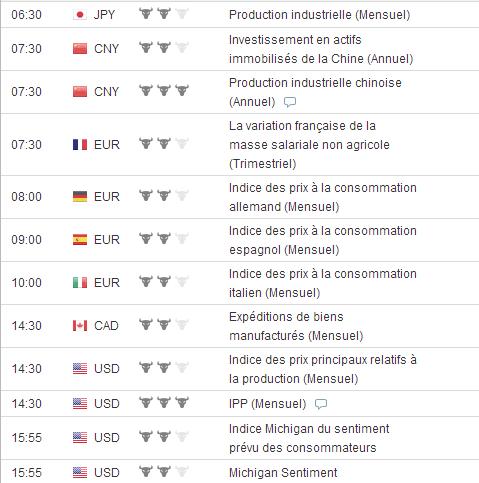 Calendrier économique - 2014-06-13 - Vendredi.png
