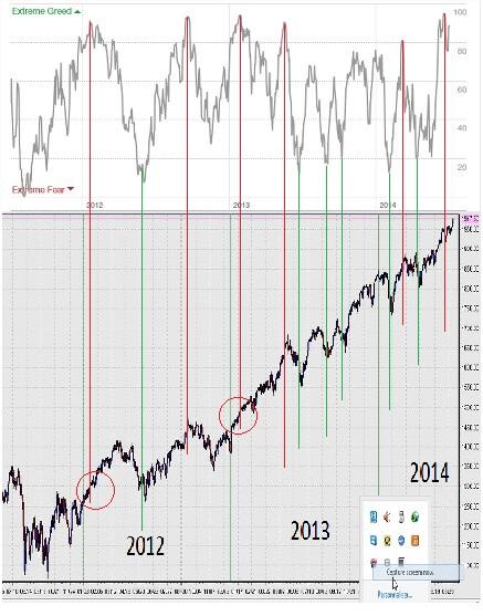 S&P index history.jpg