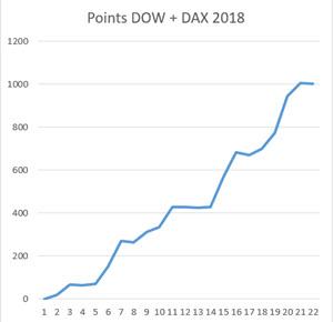 DowDax.jpg