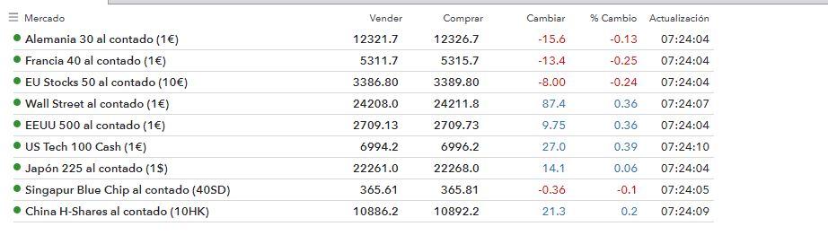 mercados.JPG
