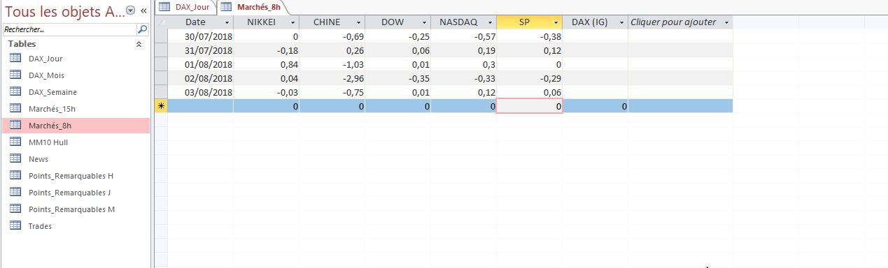 Ouverture des marchés à 8h.png
