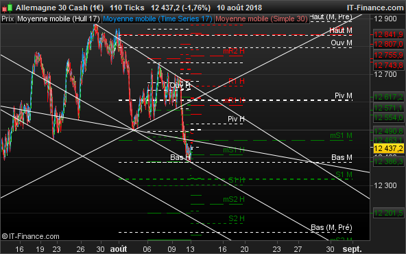 DAX-110-Ticks.png