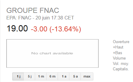 cours-fnac.png