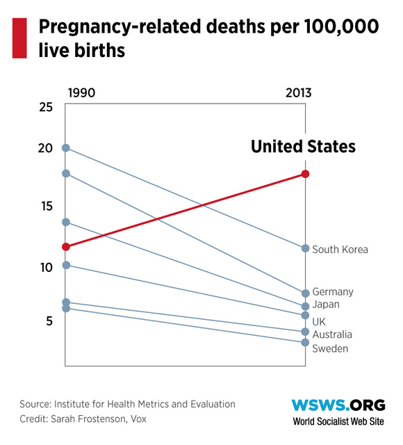 pregnancy-deaths.png