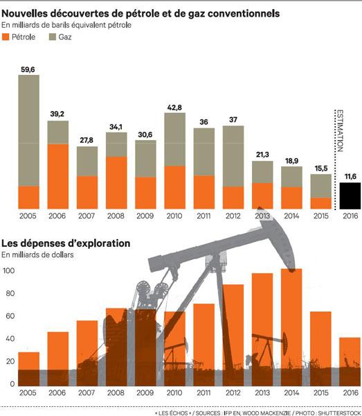 2017_02_graphique_mois-petrole_1 (1).jpg
