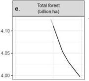 deforestation-small-e1510835887503.jpg