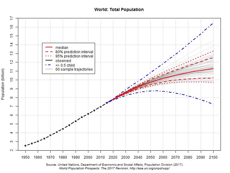 WorldPopulation.png