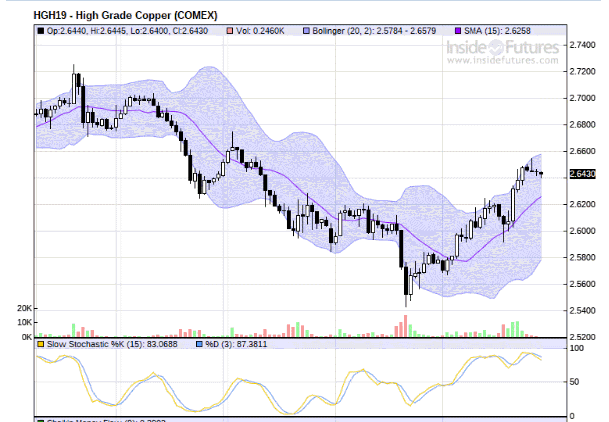 Copper 1h 2019-01-05_15-18-38.png