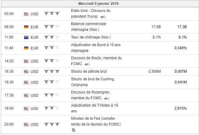 calendrier économique.PNG