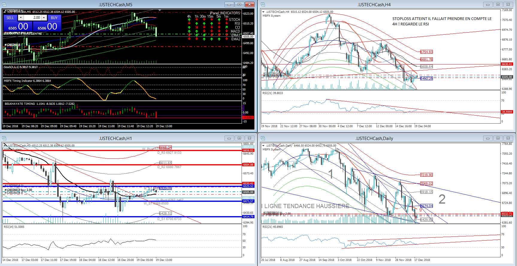 NASDAQ 3.png