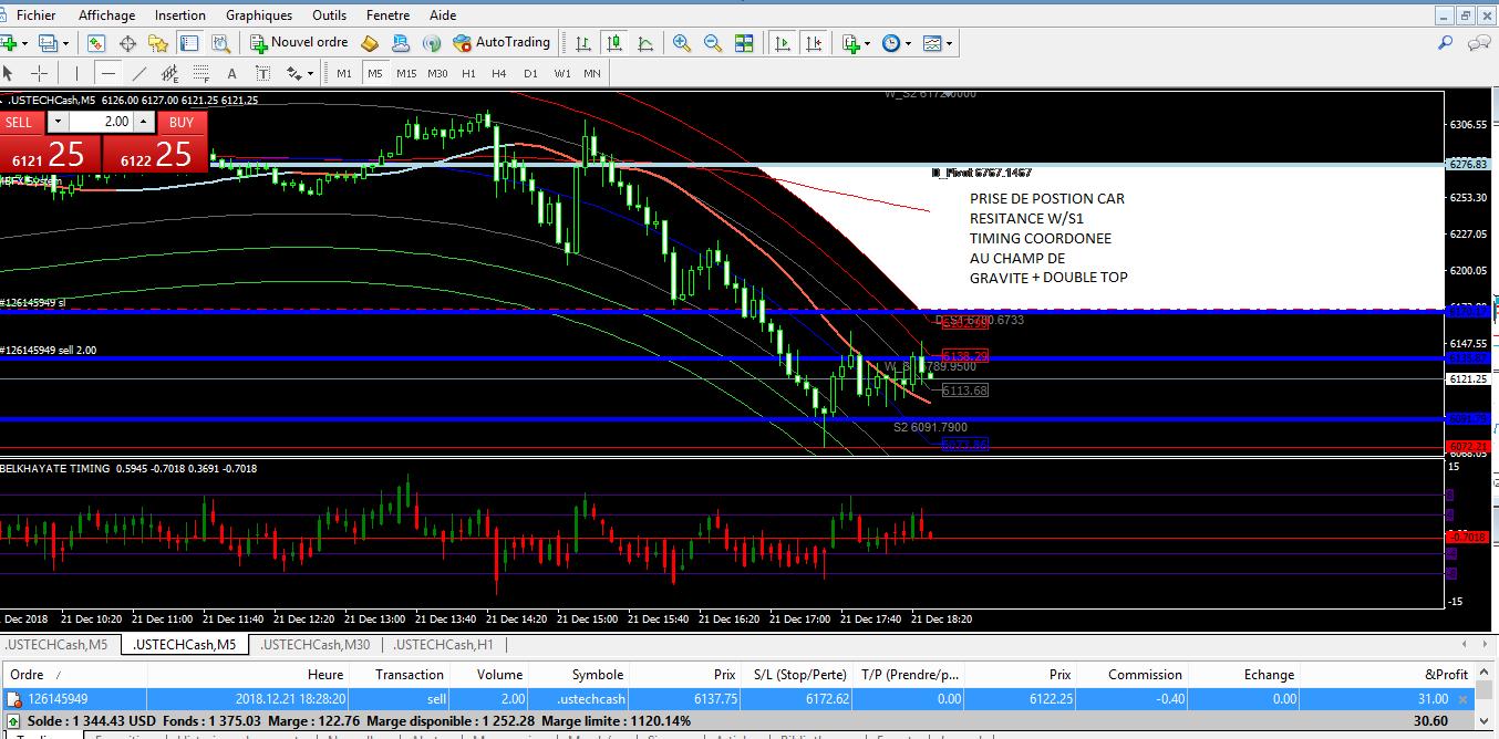 NASDAQ 5.png