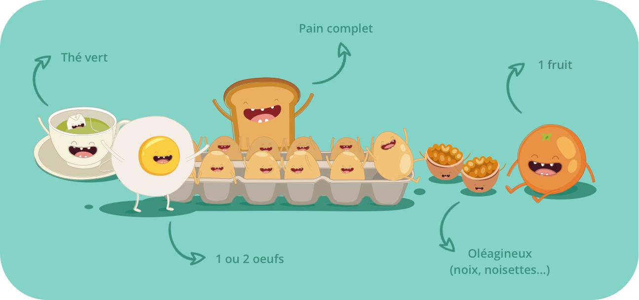 5-Le-petit-déjeuner-illustration-mail.png