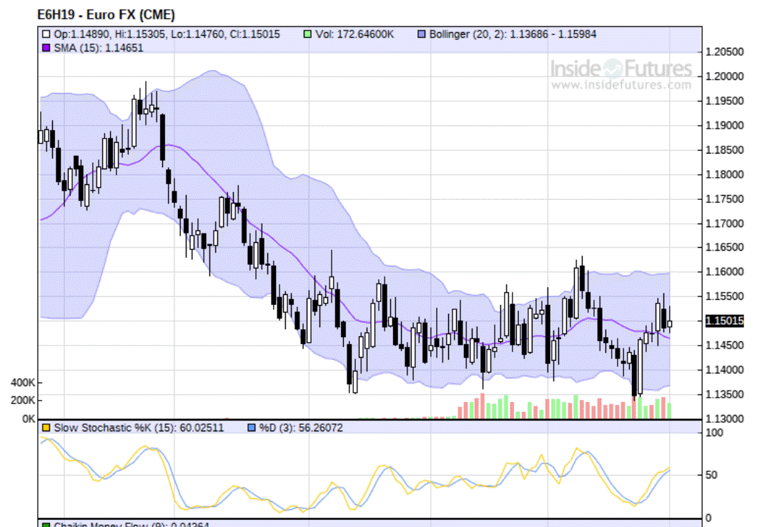 euro daily 2019-02-02_15-21-32.png