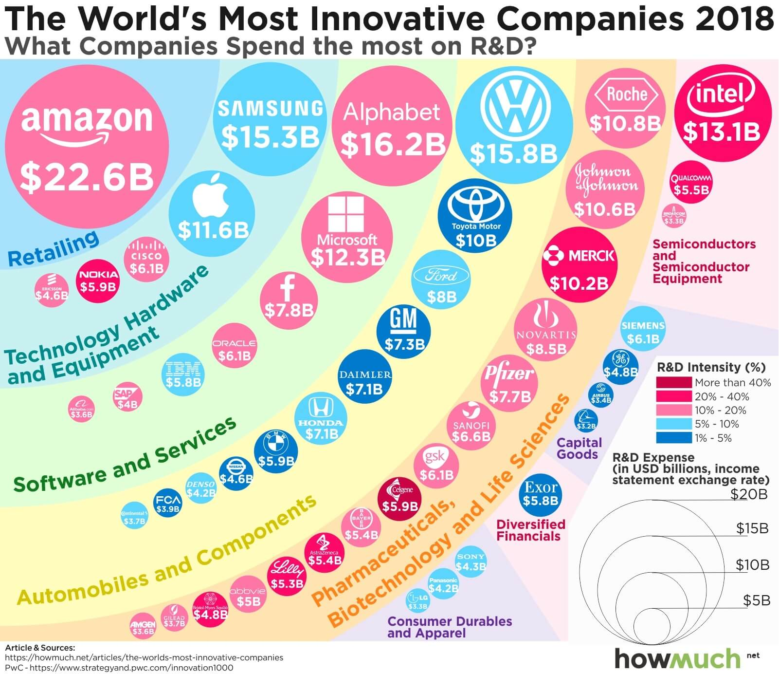 the-worlds-most-innovative-companies-4bcd.jpg
