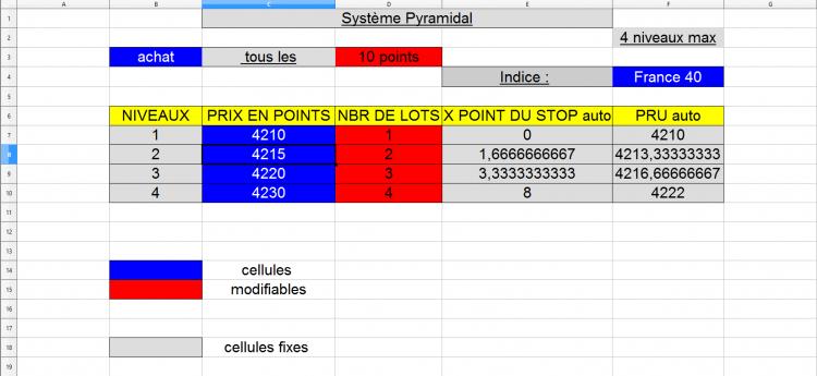 Système 1 Pyramidal Goldenboy.png