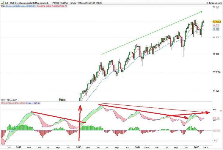 Capture divergence.JPG
