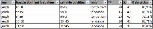 Capture_probacktest_horaire.PNG