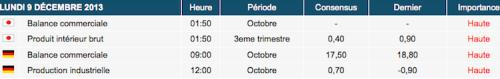 Capture d'écran 2013-12-08 à 20.23.58.png