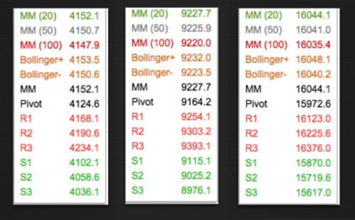 Capture d'écran 2013-12-09 à 07.12.46.png
