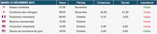 Capture d'écran 2013-12-10 à 06.59.31.png