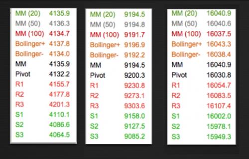 Capture d'écran 2013-12-10 à 07.03.33.png