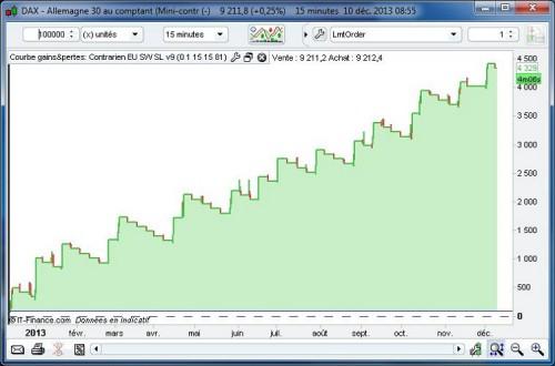 DAX_Equity_J1-1500-8115noTS_20131210.JPG