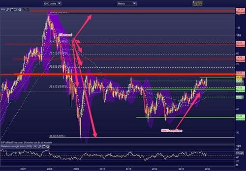 Deutsche boerse bond trading