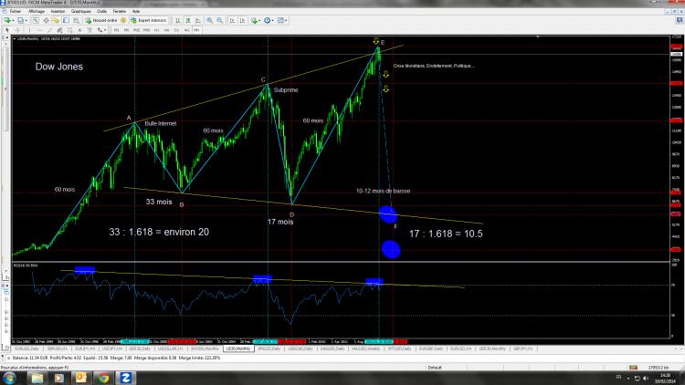 Dow jones.png