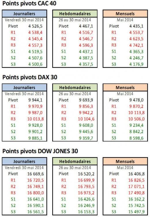points-pivots.jpg