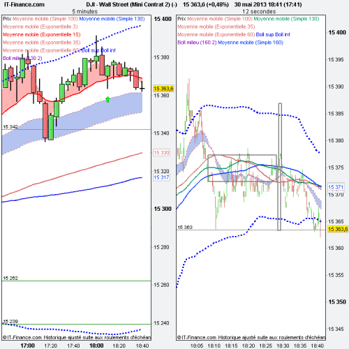 Wall Street (Mini Contrat 2) (-)web.png
