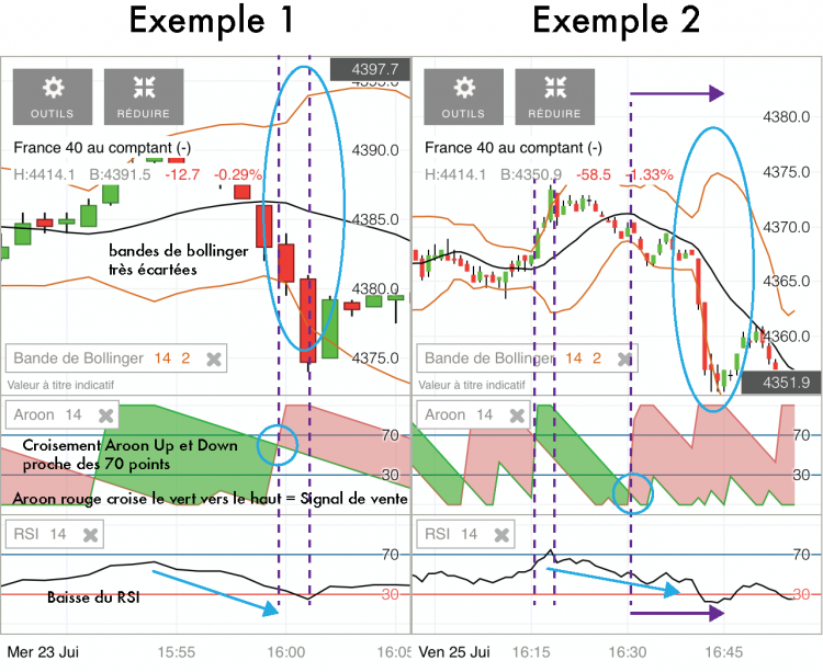 strategie scalping CAC40.png