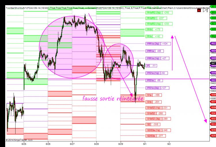 FDAX 09-14-15 Min-8.30.2014-9.58.57.png