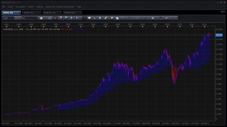 Dow Jones.jpg