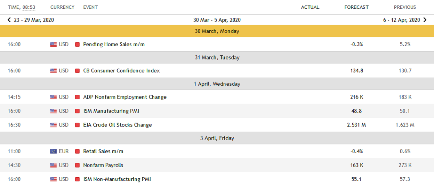 Screenshot_2020-03-30 Economic calendar - real-time news and reports, as well as the schedule of forthcoming world economy [...].png