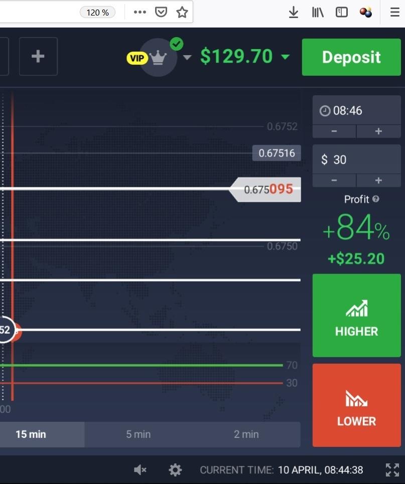 J1 Obejectif atteind a 129 USD VL.jpg